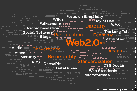 Web 2.0 Hype picture ;-) Loned from wikipedia.org